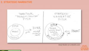Slide from presentation by Maya Moufarek
