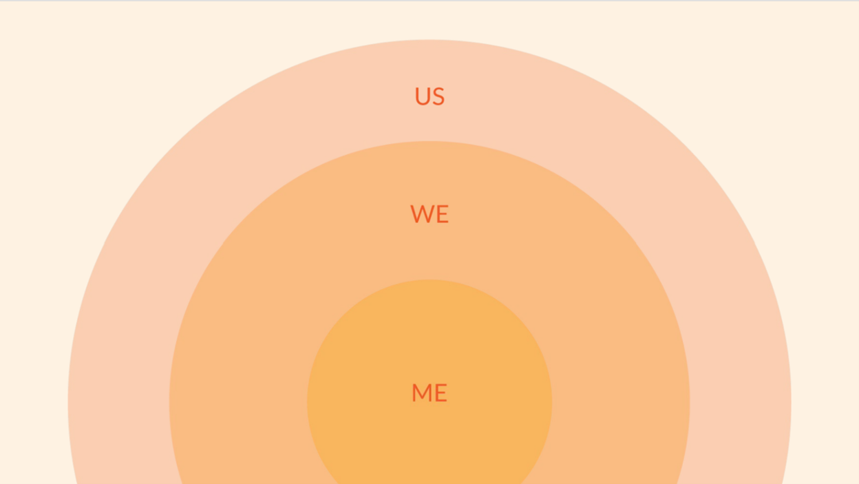 "Slide by Alex Oh. Image of three circles embedded onto one another. Outermost circle says ""us"". Middle circle says ""we"". Innermost circle says ""me""."