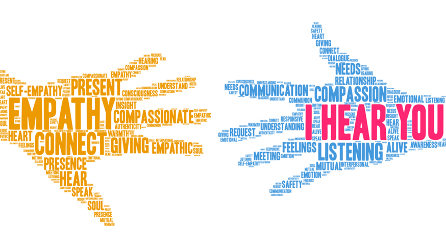 Image of two hand shape word clouds reaching towards one another from the left and right sides of the slide. Biggest words visible on the left hand are empathy, present, connect, giving, compassionate. Biggest words visible on the right hand are I hear you, listening, compassion, feelings, communication.