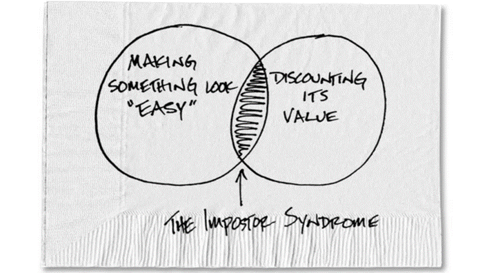 """Slide presented during a talk by Bridgette Smith. It is an image of a napkin with a hand drawn ven diagram. One circle says """"Making something look 'easy' """" other circle says """"Discounting its value"""". Where the two circles overlap is shaded in with an arrow pointing to it that says """"The Imposter Syndrome"""""""