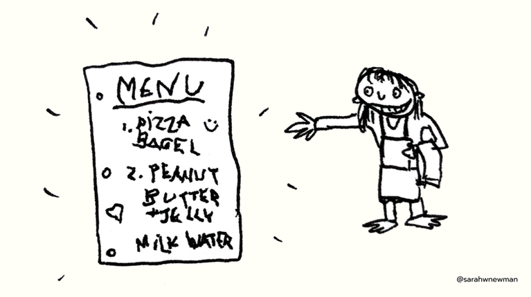 """Illustration hand drawn like a child created it. Left side is a menu. Right side is a person dressed like a waiter with arm stretched out pointing to the menu on the left side. """"Menu 1. Pizza Bagel 2. Peanut Butter Jelly Milk Water """""""