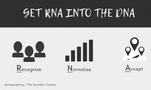 """Slide from Shine Bootcamp talk delivered on 7 October 2020 by Nerissa Marbury. Slide headline """"Get RNA into the DNA"""". There are three icons first represents """"Recognize"""", second represents """"Normalize"""", and last represents """"Accept."""